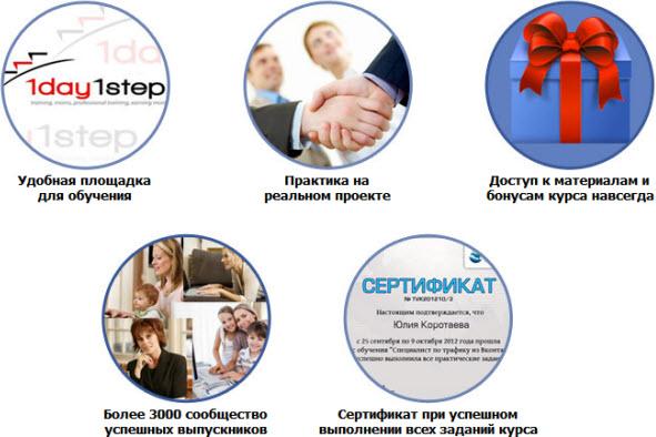 Администратор Facebook - онлайн-курс