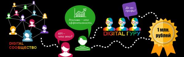 DigitalProfi
