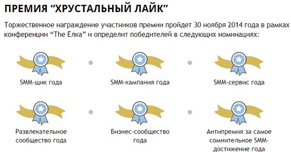 SMM-конференция The Ёлка