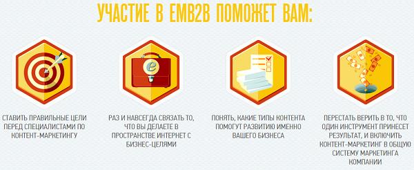 Электронный маркетинг в b2b. Системный подход