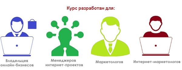 Лучшее обучение Email-маркетингу в Москве или онлайн у вас дома