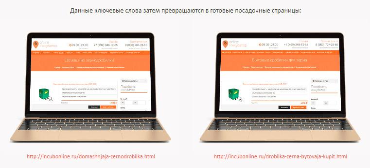Примеры SEO-кластеризации и созданных страниц